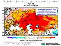 Eurasia Map Showing Temperature Ranges