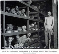 File Photo of Nazi Concentration Camp - adapted from image at army.mil