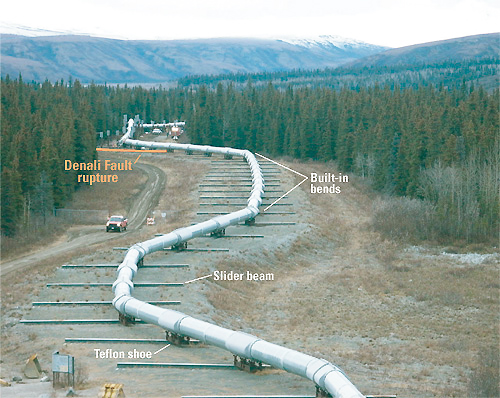 Alaska To Russia >> Russia Beyond The Headlines Why Did Russia Sell Alaska To